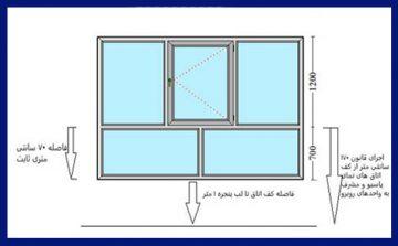 قوانین پنجره